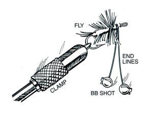 Fishing tips water gremlin part 5 for Fly fishing split shot