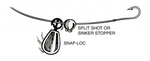 Snap-Loc Light Line Method