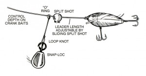 Snap-Loc River Fishing Plug Rig
